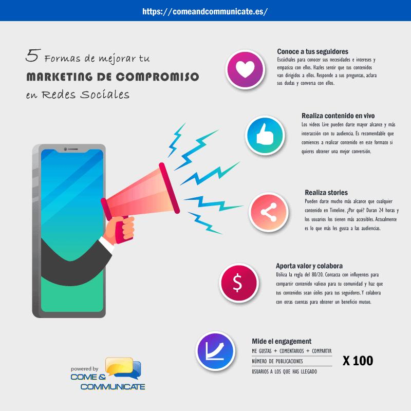 Infografía 5 formas de mejorar tu Marketing de Compromiso en Redes Sociales