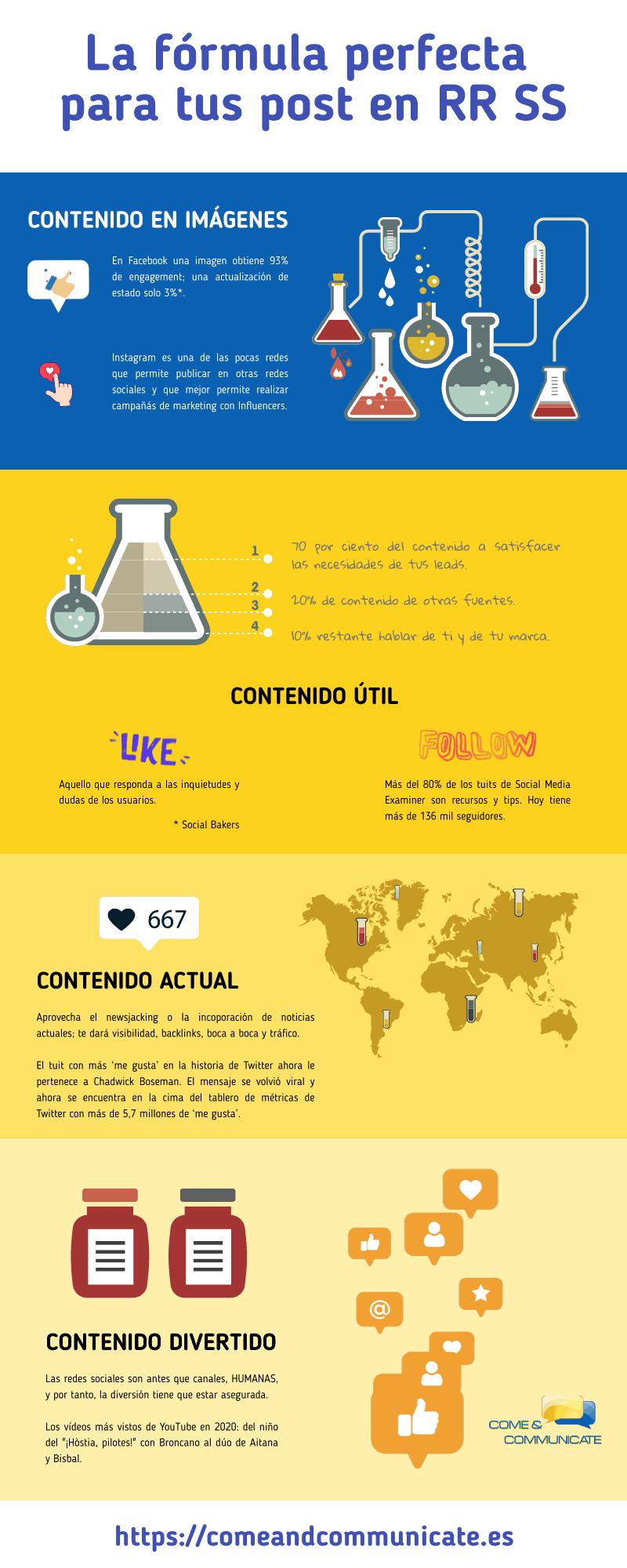 Infografía con estrategias para potenciar el marketing de redes sociales